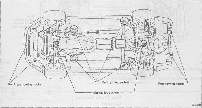 Z32 Convertible Bracing